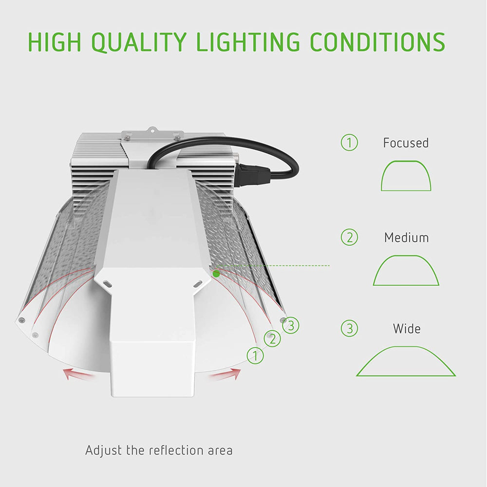 VIVOSUN 98% Ultrahigh Reflectivity 3-Mode-Adjust 1000W Double Ended Reflector Fixture - VIVOSUN