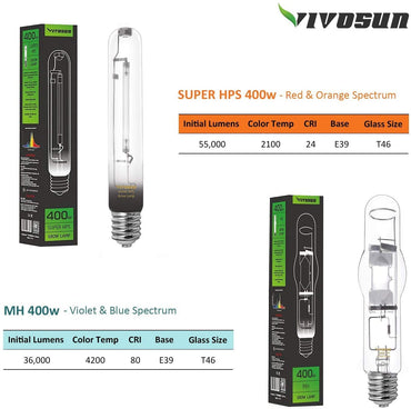 VIVOSUN 400 Watt HPS MH Grow Light Wing Reflector Kit