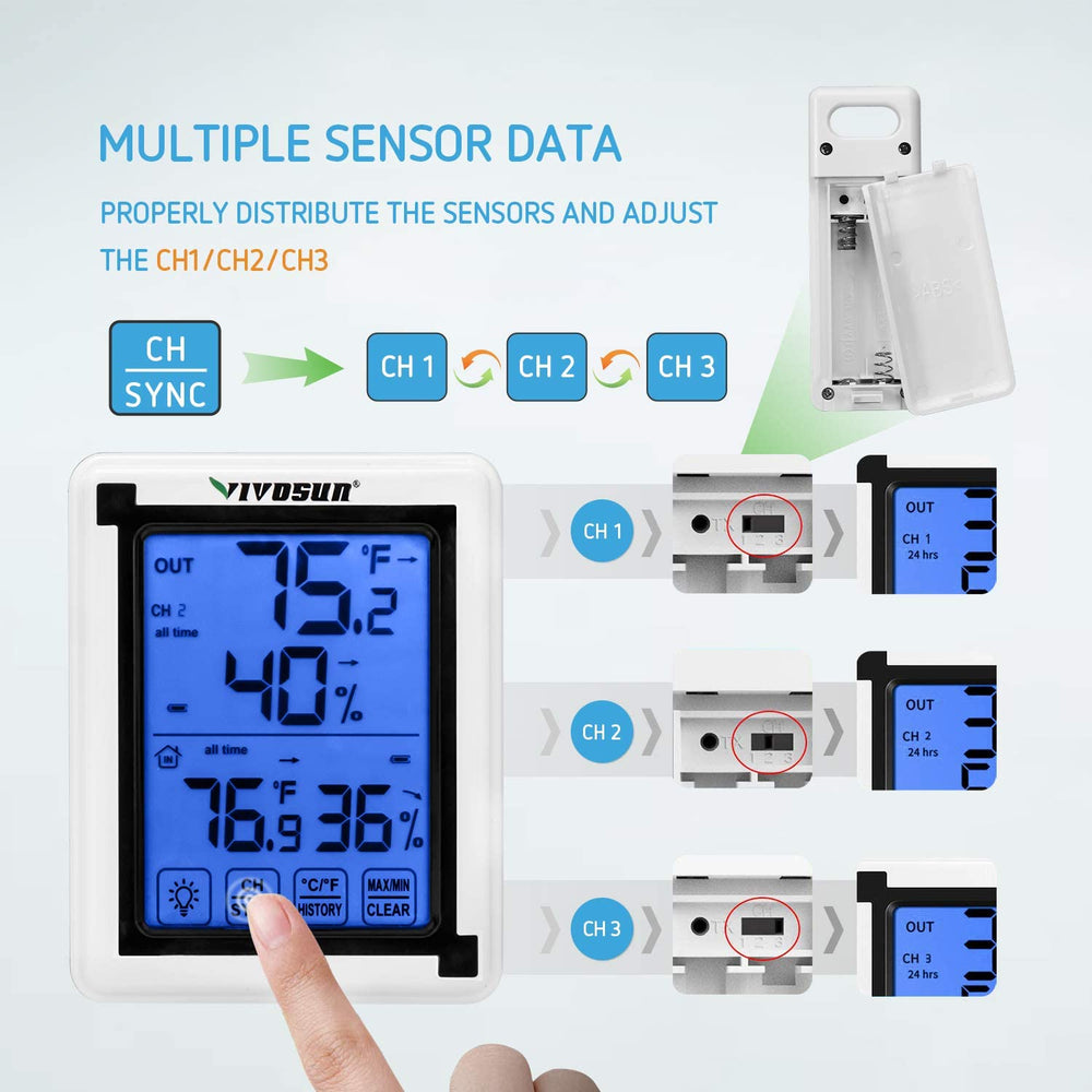 VIVOSUN Wireless Thermometer and Hygrometer with 3 Remote Sensors