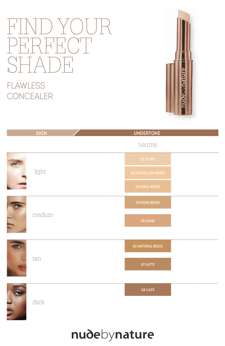 Flawless Concealer Shade Guide