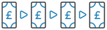 Clearpay step icon