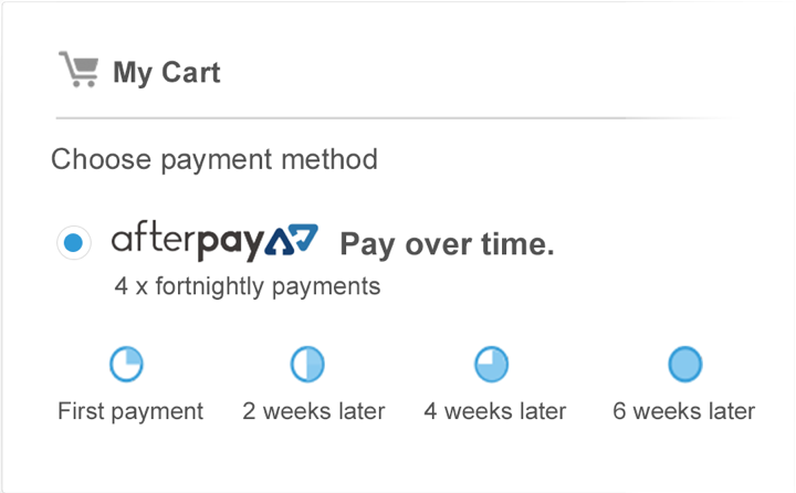 afterpay-image