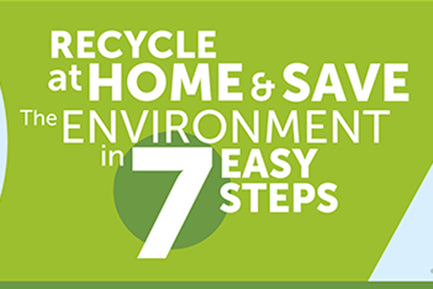 Recycling Infographic – Cleaner Environment and Cleaner Home in 7 Easy Steps