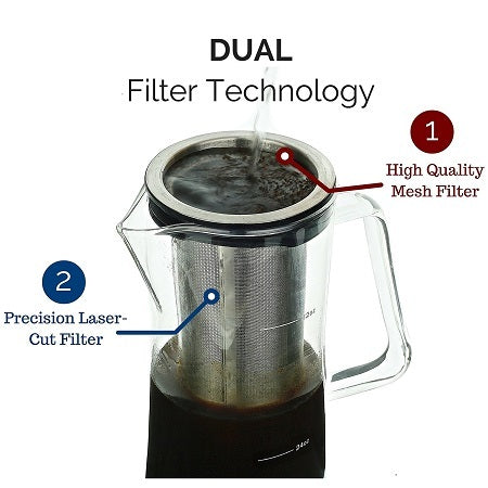 cold brew dual filter technology