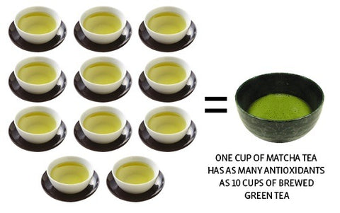 matcha tea is loaded with antioxidants