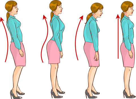 This picture shows the difference between Correct posture and Incorrect posture, Good posture, Good posture vs Bad Posture. The difference between good posture and Bad posture.