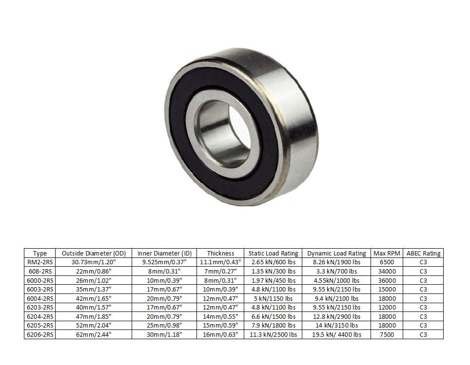 Ball Bearing Dual Sided Rubber Sealed Deep Groove
