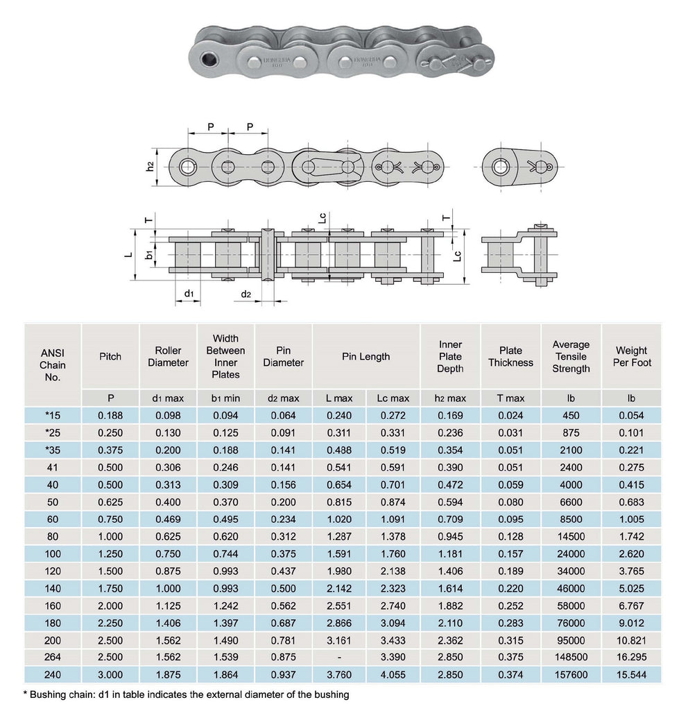 Single Strand Roller Chain