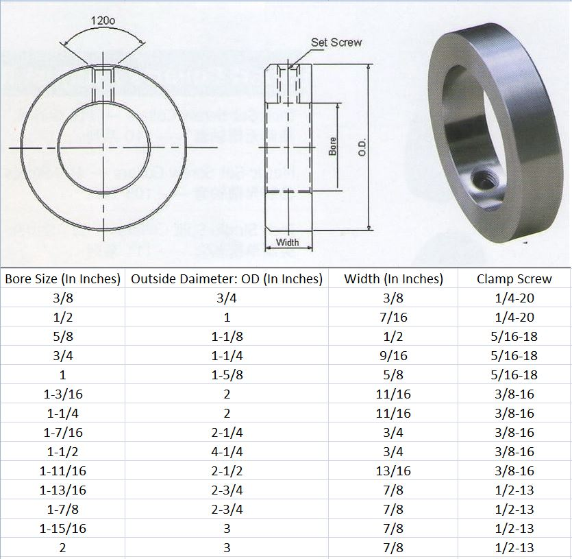 Zinc Plated Shaft Collar