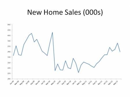 FHFA Says Home Prices Are On the Rise – Archival Designs