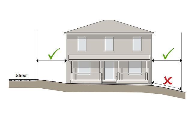 Measuring Setbacks | House Plan Construction