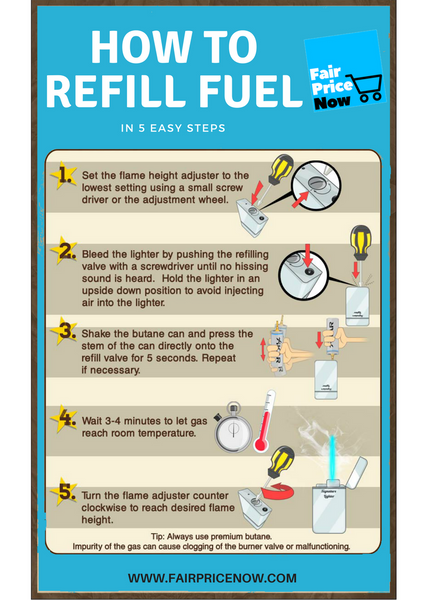 how to refill fuel