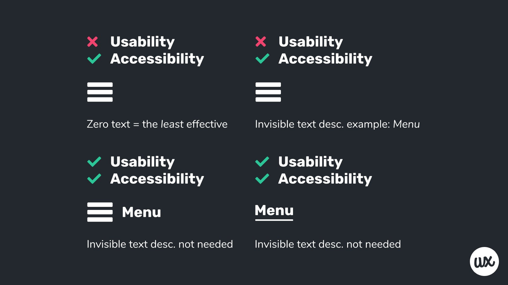 Accessibility for screen readers