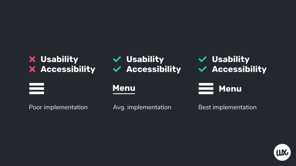 Boosting Your UX With Usability Best Practices - UX Tricks