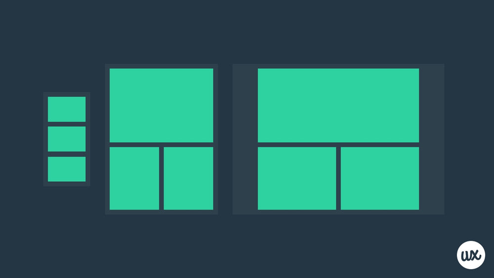 Mobile-first approach to responsive design