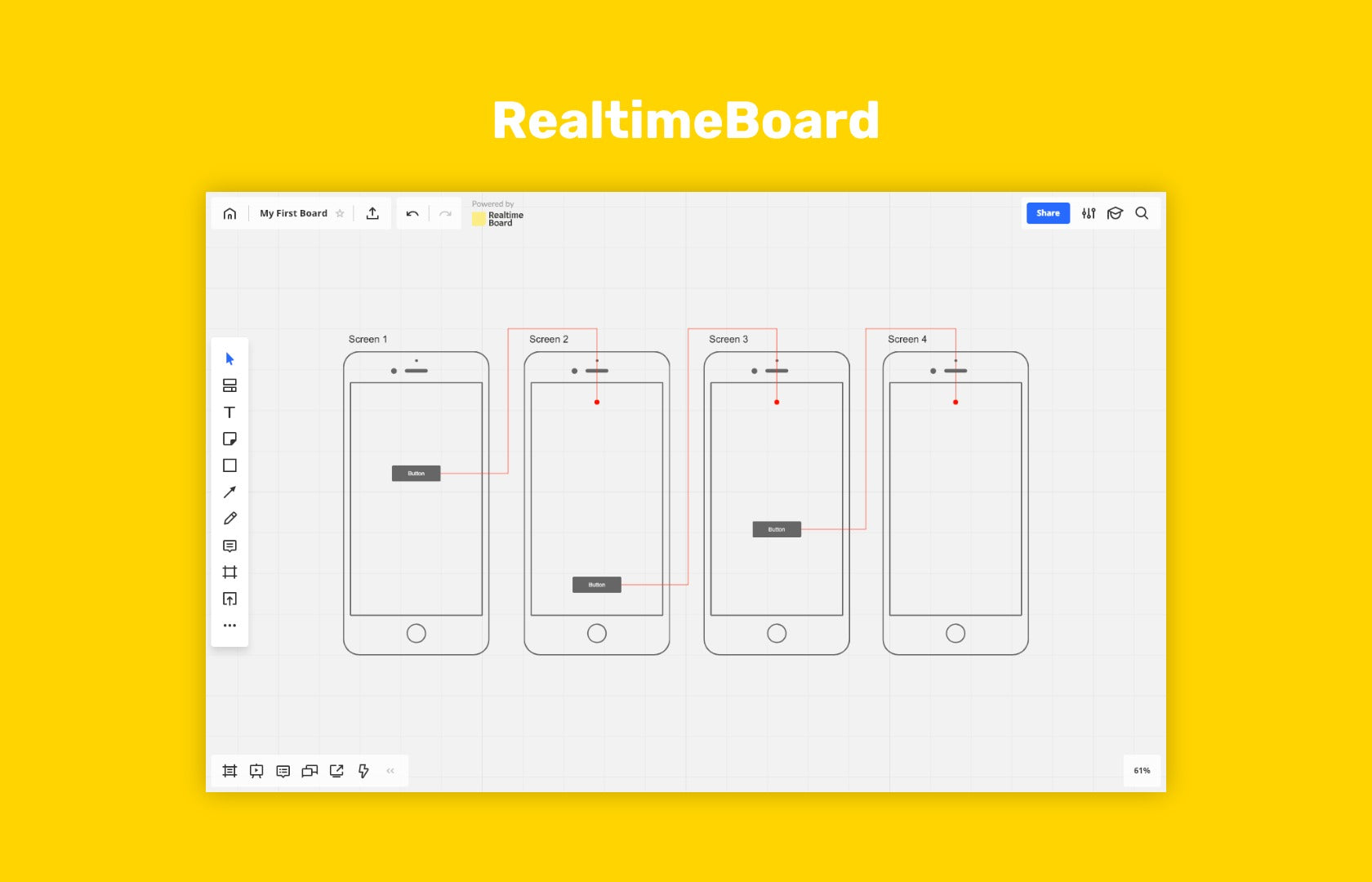 RealtimeBoard, digital whiteboard tool