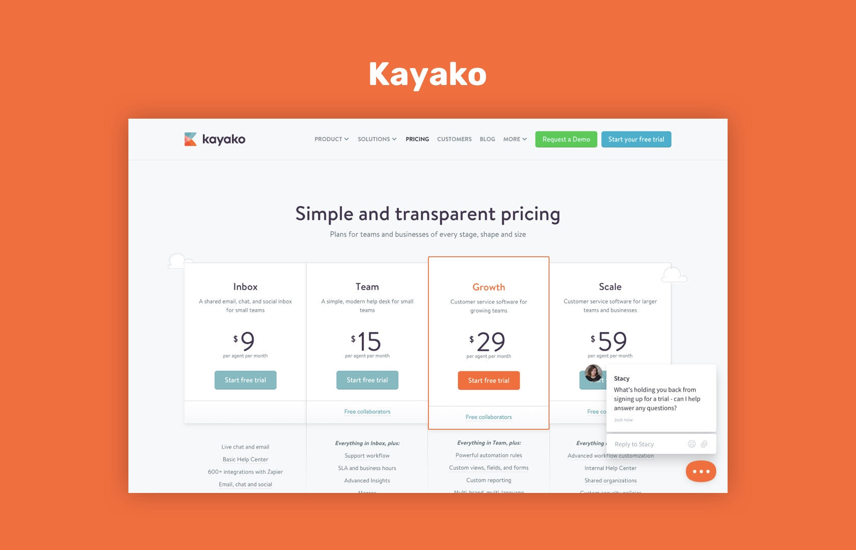 Pricing screen, visual hierarchy example