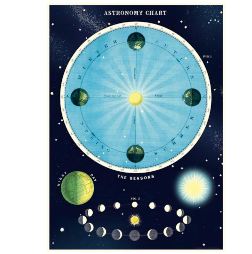 #2 Astronomy Poster