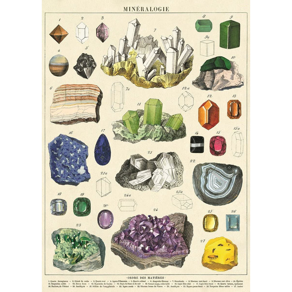 Mineralogie Poster