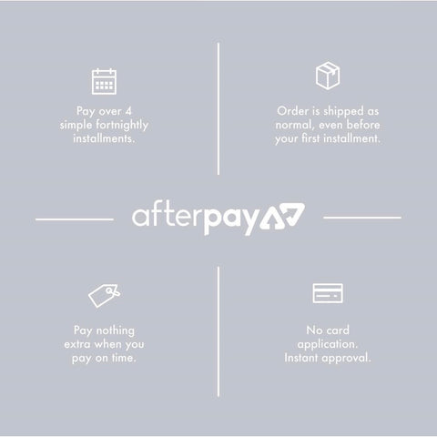 Afterpay diagrammatic