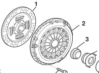 OE Evora 400 Clutch Kit for Evora, Evora S, Evora
