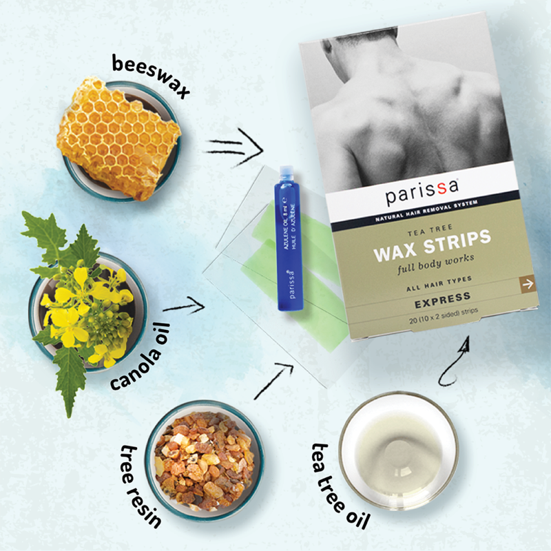 Parissa Wax Strips For Men