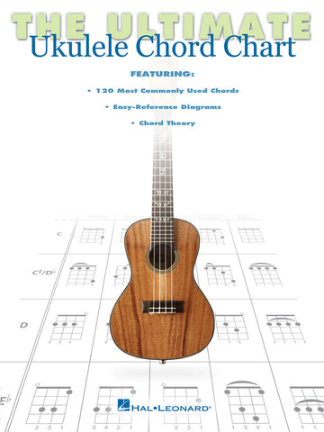 Sheet music | Chamberlain Music