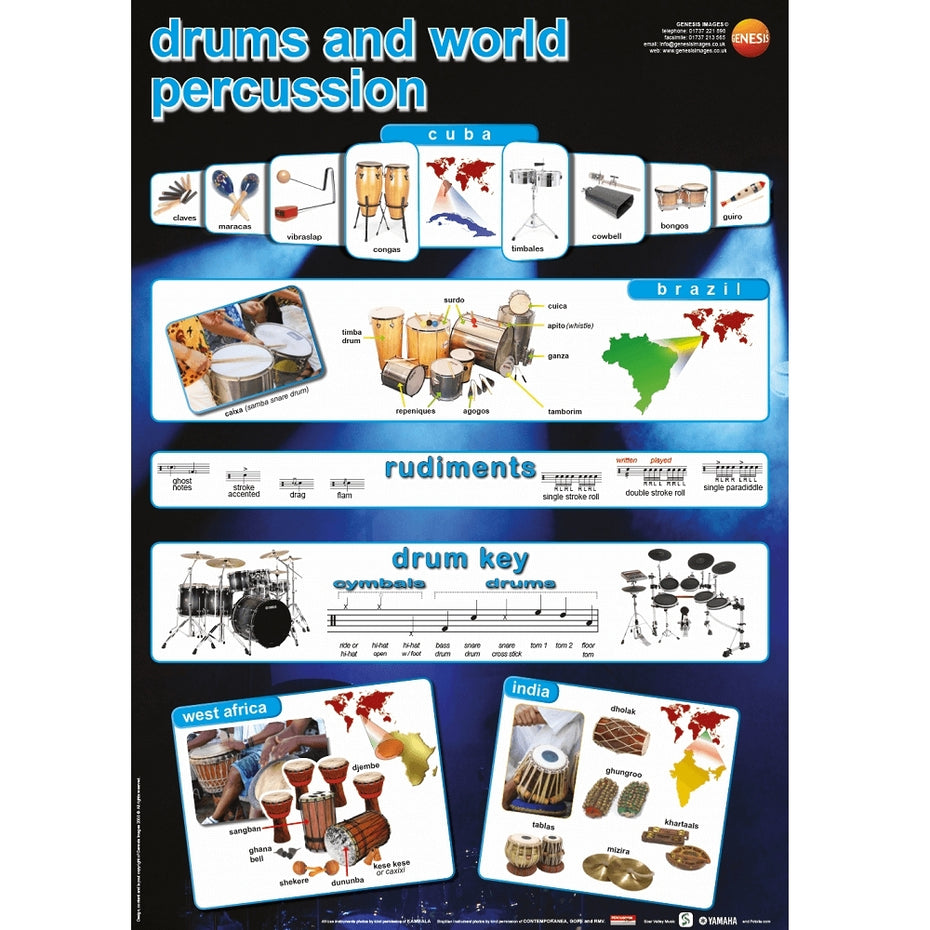 GNS-28 - Drums and world percussion A1 wall poster Default title