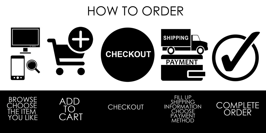 HOW TO ORDER IN THE WEBSITE
