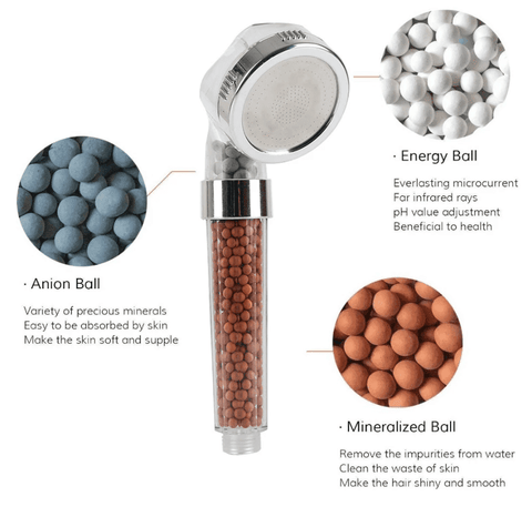3-Function SPA shower head, Spa showerhead with switch on/off button, high Pressure Anion Filter Bath Head, Water Saving Shower, Spa shower head with minerals | DAILY DEAL ME