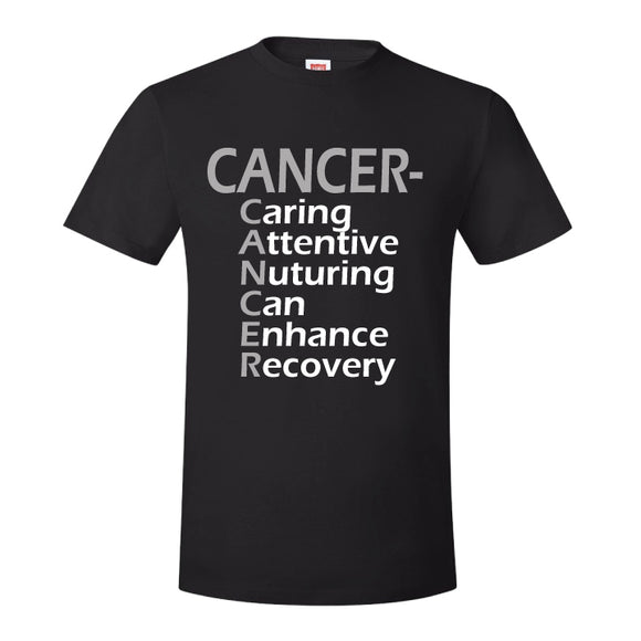 CANCER- Caring, Attentive, Nurturing, Can, Enhance, Recover