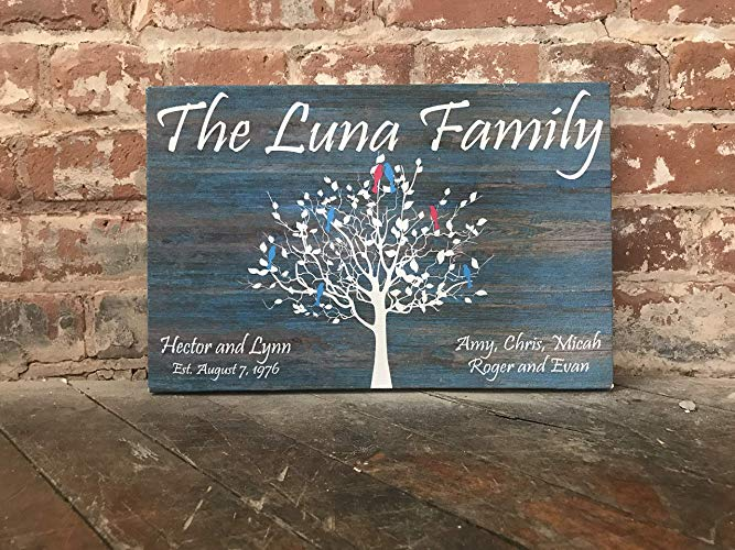 Family Tree Home Decor Canvas, Personalize FREE, Great Valentine's Day or Anniversary Gift