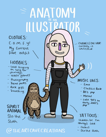 Anatomy of an Illustrator. Self portrait drawn in Procreate on my iPad Pro