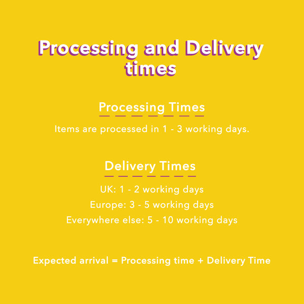 Processing and Delivery Information