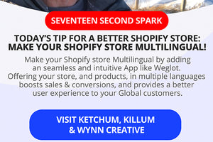 Make Your Shopify Store Multilingual to Reach a Global Market!