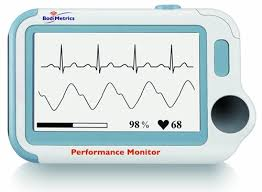Bodimetrics Performance Monitor