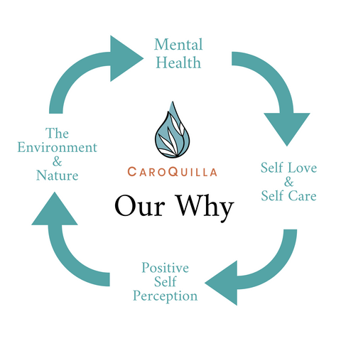 Our Why CaroQuilla