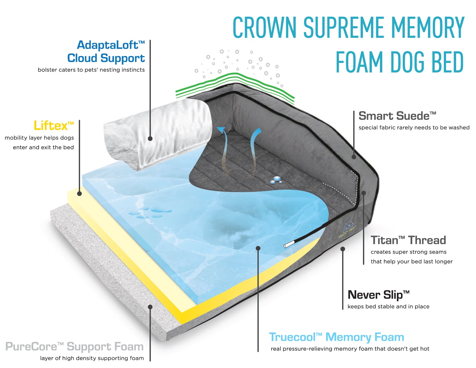 Crown Supreme Diagram