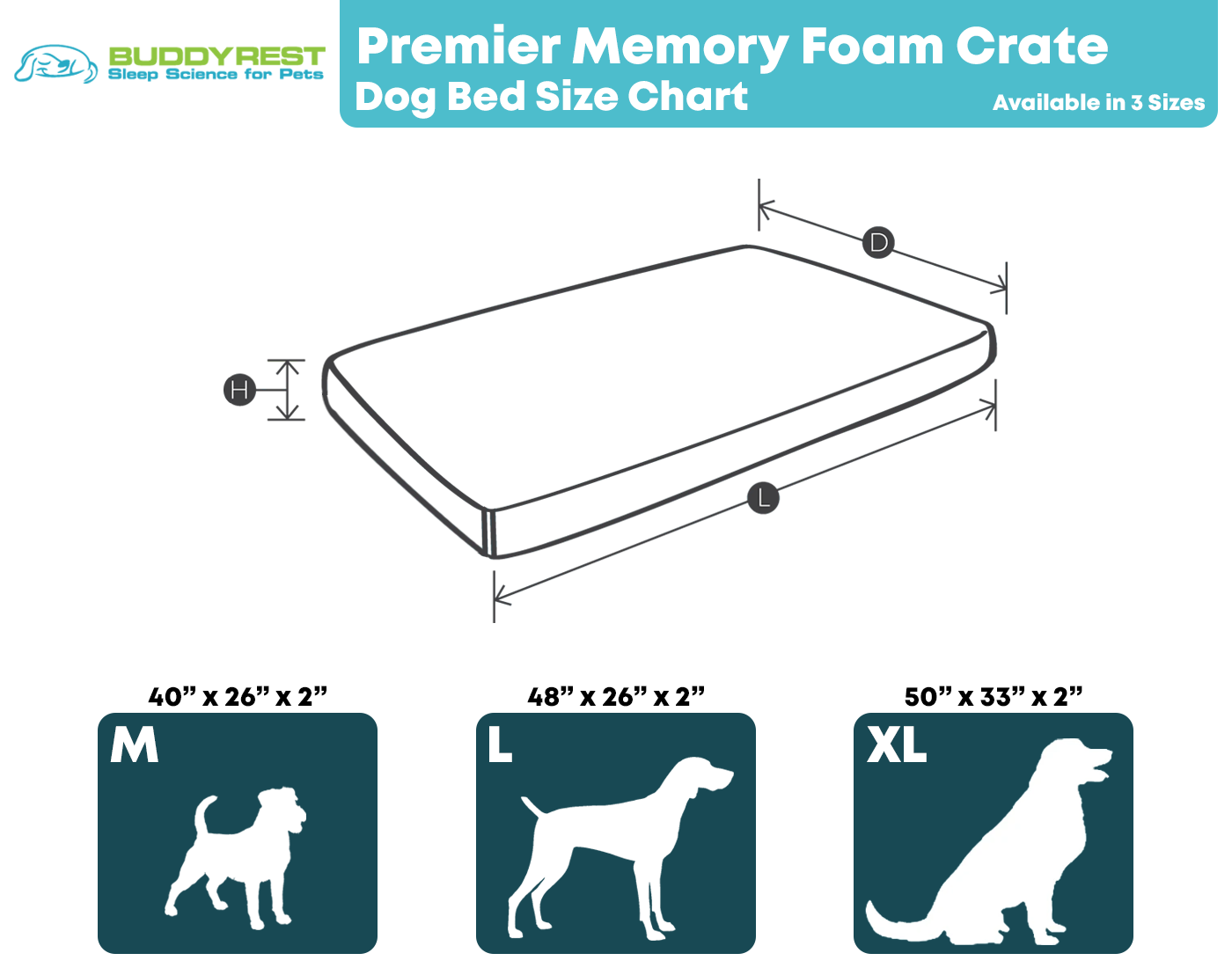 Premier Crate Bed Size Chart