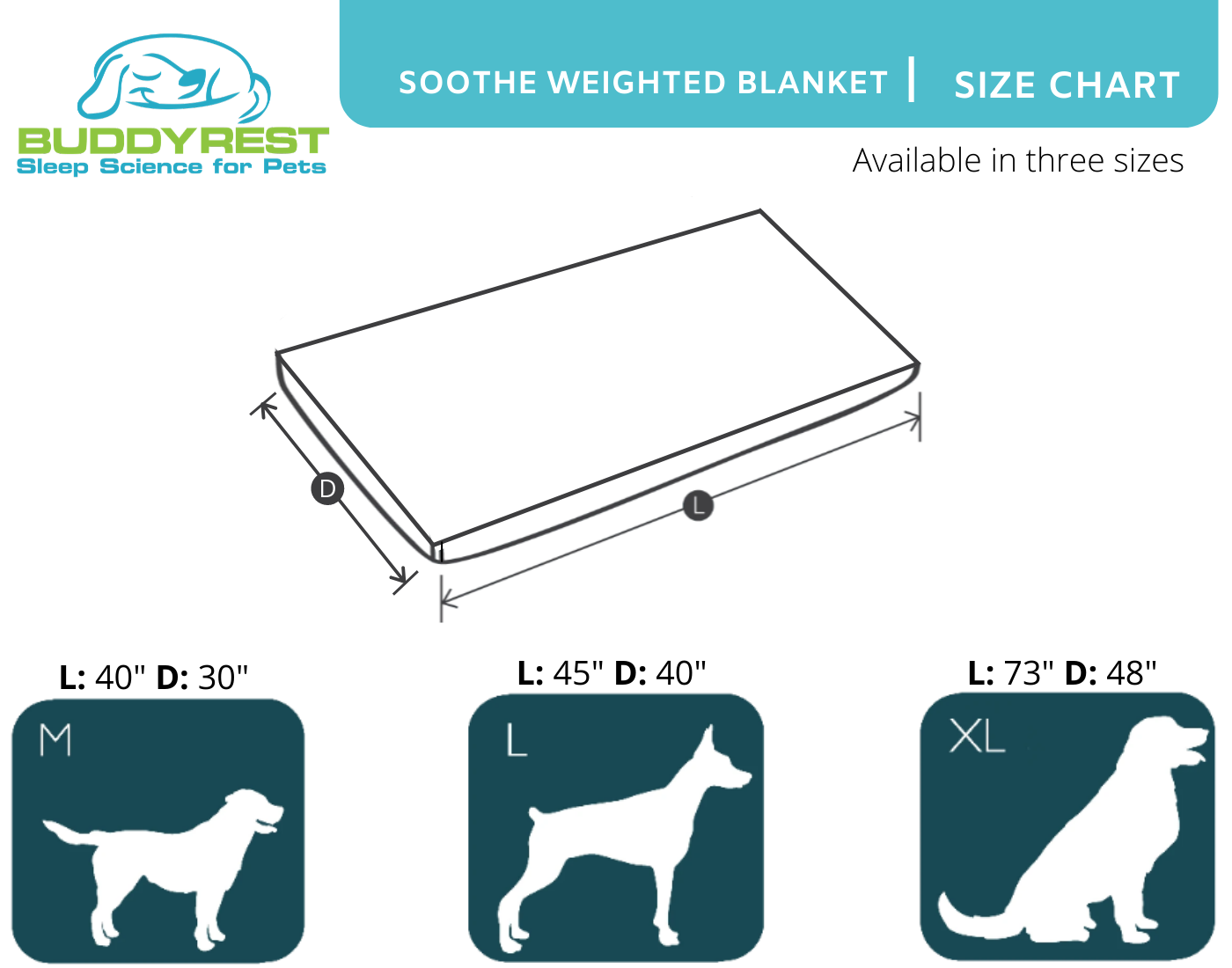 Soothe Weighted Blanket Size Chart
