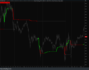 VOLTY WAP | Volume Volatility Weighted Average Price – BaconTrading