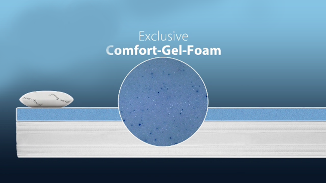 Comfort Gel Foam memory foam mattress topper beds