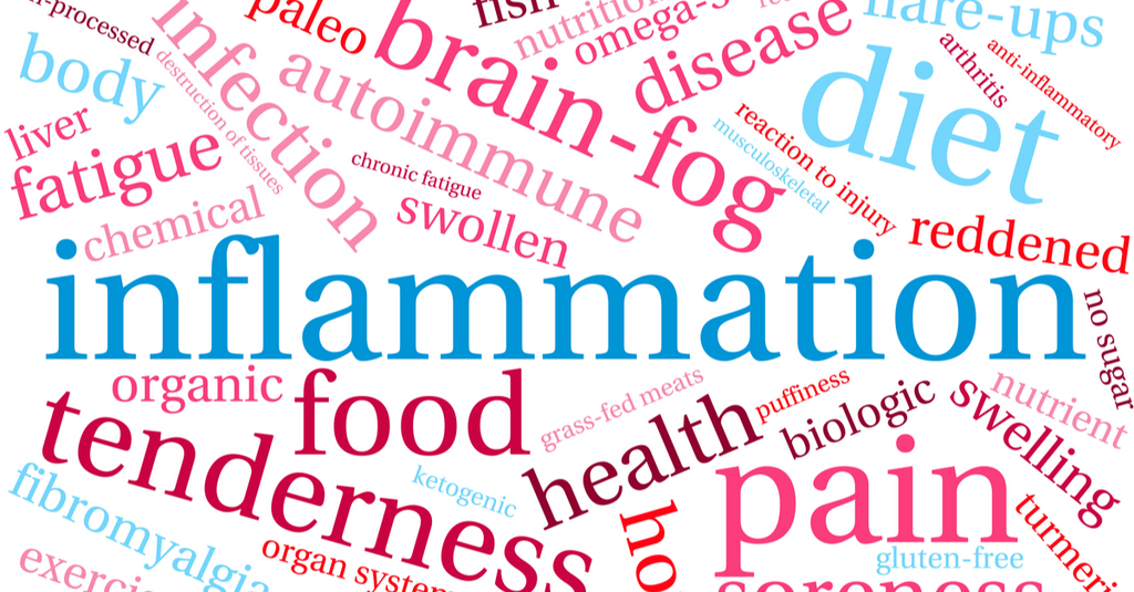 Fight inflammation with your diet