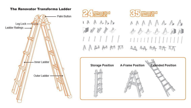 The Renovator Transforma Ladder