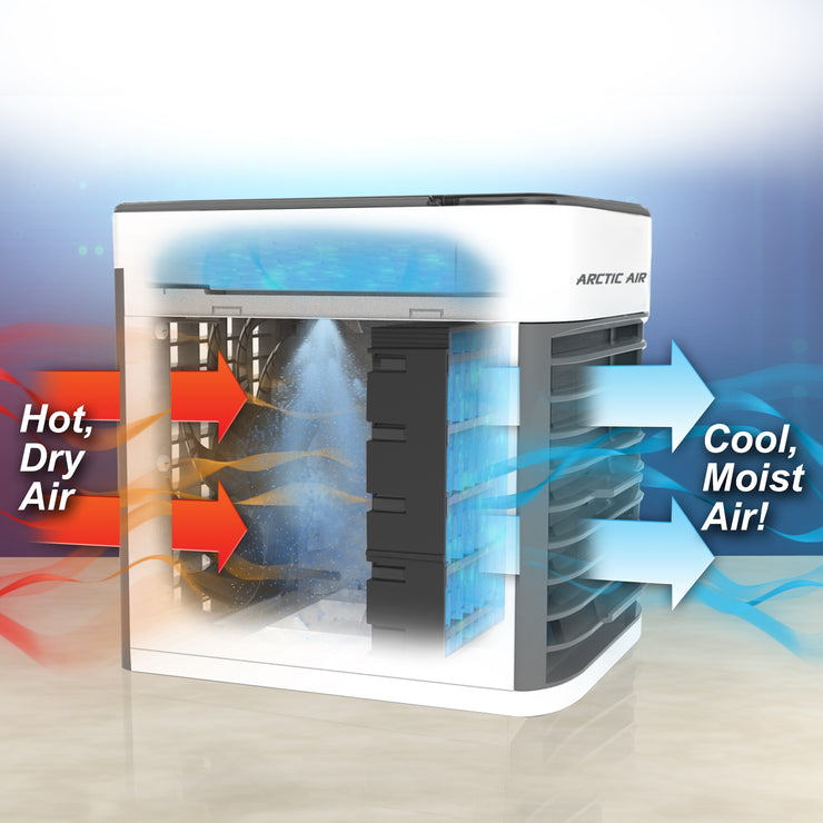 Arctic Air Ultra-Household-TVShop
