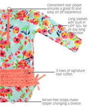 Painted Flowers One Piece Rash Guard