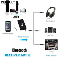 2pcs A2DP Wireless Bluetooth Dongle Adapter Reciever 3.5mm HiFi Stereo Audio New