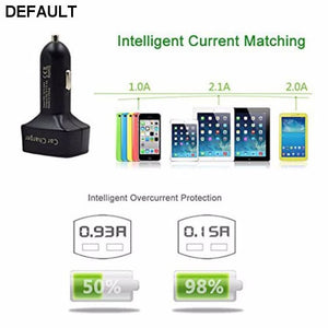 4 In 1 Dual USB Car Charger Adapter Voltage DC 5V 3.1A Tester For iPhone