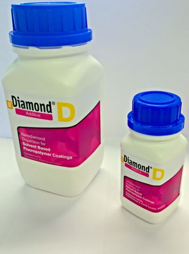 uDiamond® Additive for Solvent Based Coatings