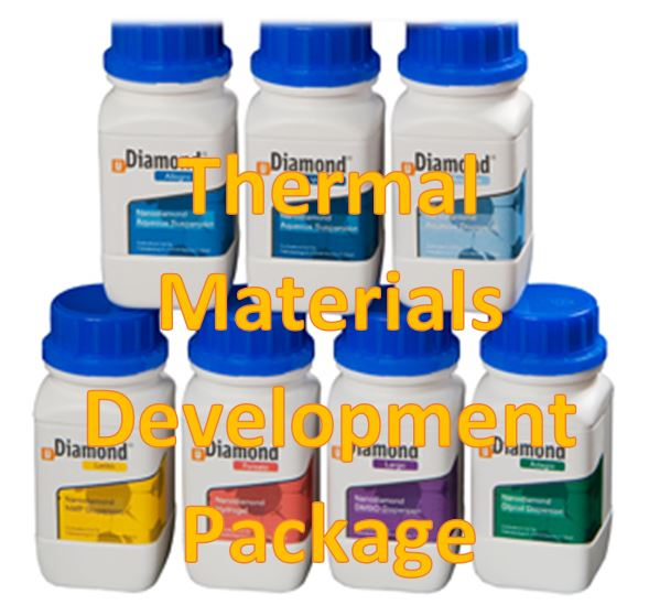 Thermal materials development package